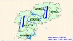 Malatya'da, Hava Nasıl Olacak ? 18-19 Haziran 2016 #malatya #havadurumu