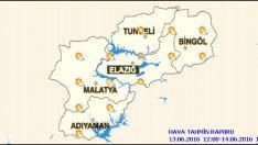 Malatya'da Bugün Hava Nasıl Olacak ?