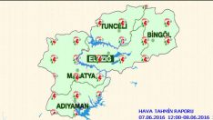 Malatya'da Bugün ve Yarın Hava Nasıl Olacak?  Hava Tahmin Raporu