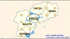 Malatya'da Bugun Hava Nasıl Olacak ? 13/14 Temmuz 2016