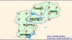 Meteorolojiden Malatya için sağanak ve dolu uyarısı 4 Mayıs 2017
