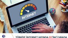 AjansPress ülkelerin internet hızını konu alan araştırmayı inceledi.Türkiye İnternet Hızında Kaçıncı Sırada