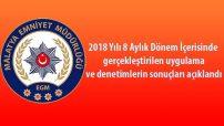 2018 Yılı 8 Aylık Dönem İçerisinde   gerçekleştirilen uygulama  ve denetimlerin sonuçları açıklandı