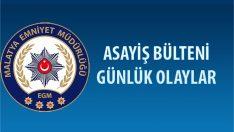 Malatya Asayiş Bülteni Günlük Olaylar  20 – 26 Mayıs 2019
