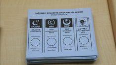 Büyük Birlik Partisi, Darende'de seçim sonuçlarına itirazda bulundu.