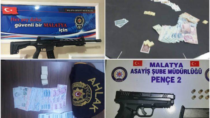 Malatya Asayiş Bülteni Günlük Olaylar 24 Şubat 2020