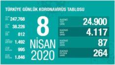 Corona'nın Türkiye de ki gidişatı 8 Nisan 2020