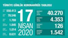 Türkiye Günlük Corona Virüs Tablosu 17 Nisan 2020