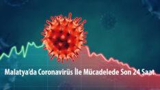 Malatya'da Coronavirüs ile Mücadele'de 24 Saat