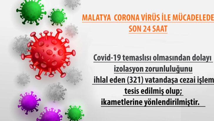 Malatya'da Corona Virüs İle Mücadelede Son 24 Saat 20 Kasim 2020