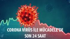 Malatya'da Coronavirüs ile Mücadele Kapsamında Son 24 Saat