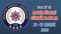 Malatya Asayiş Bülteni Günlük Olaylar 21 – 27 Aralık 2020