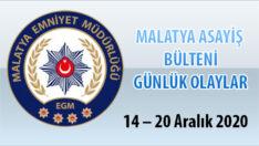 Malatya Asayiş Bülteni Günlük Olaylar 14 – 20 Aralık 2020