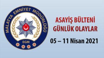 Malatya Asayiş Bülteni Günlük Olaylar 05 – 11 Nisan 2021