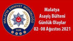 Malatya Asayiş Bülteni Günlük Olaylar 02- 08 Ağustos 2021