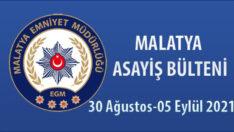 Malatya Asayiş Bülteni Günlük Olaylar 30 Ağustos-05 Eylül 2021